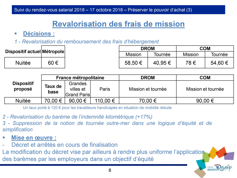 8a3713ac7f6 DGAFP   Direction Générale de l Administration et de la Fonction Publique.